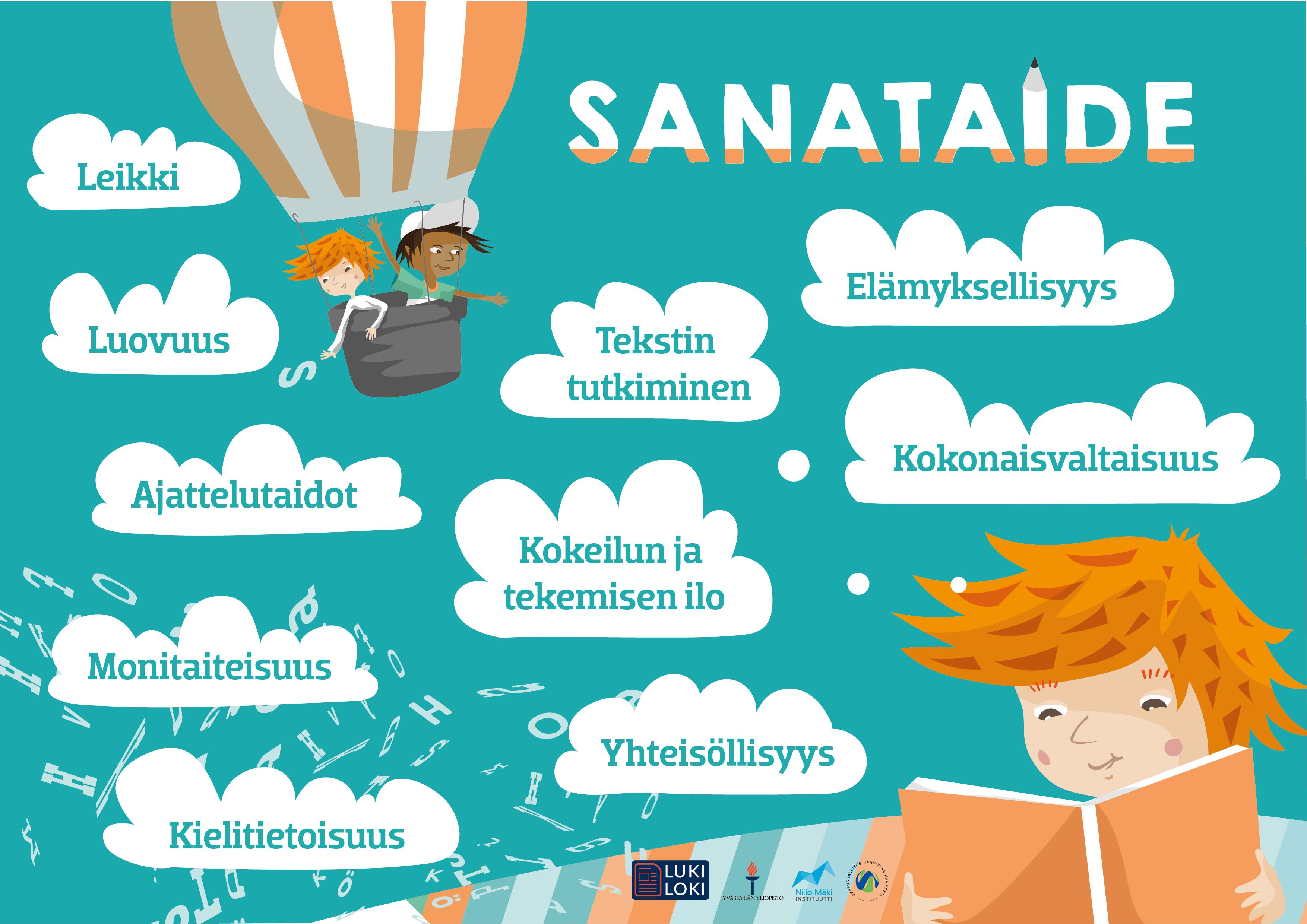 Sanataide-infograafi, tehnyt Terese Bast